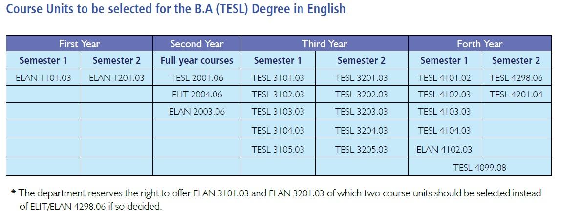 test-as-main-language