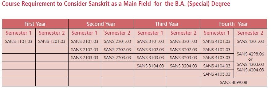 sanskrit-special-gegree