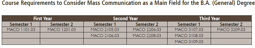 mass-communication-as-a-general-degree